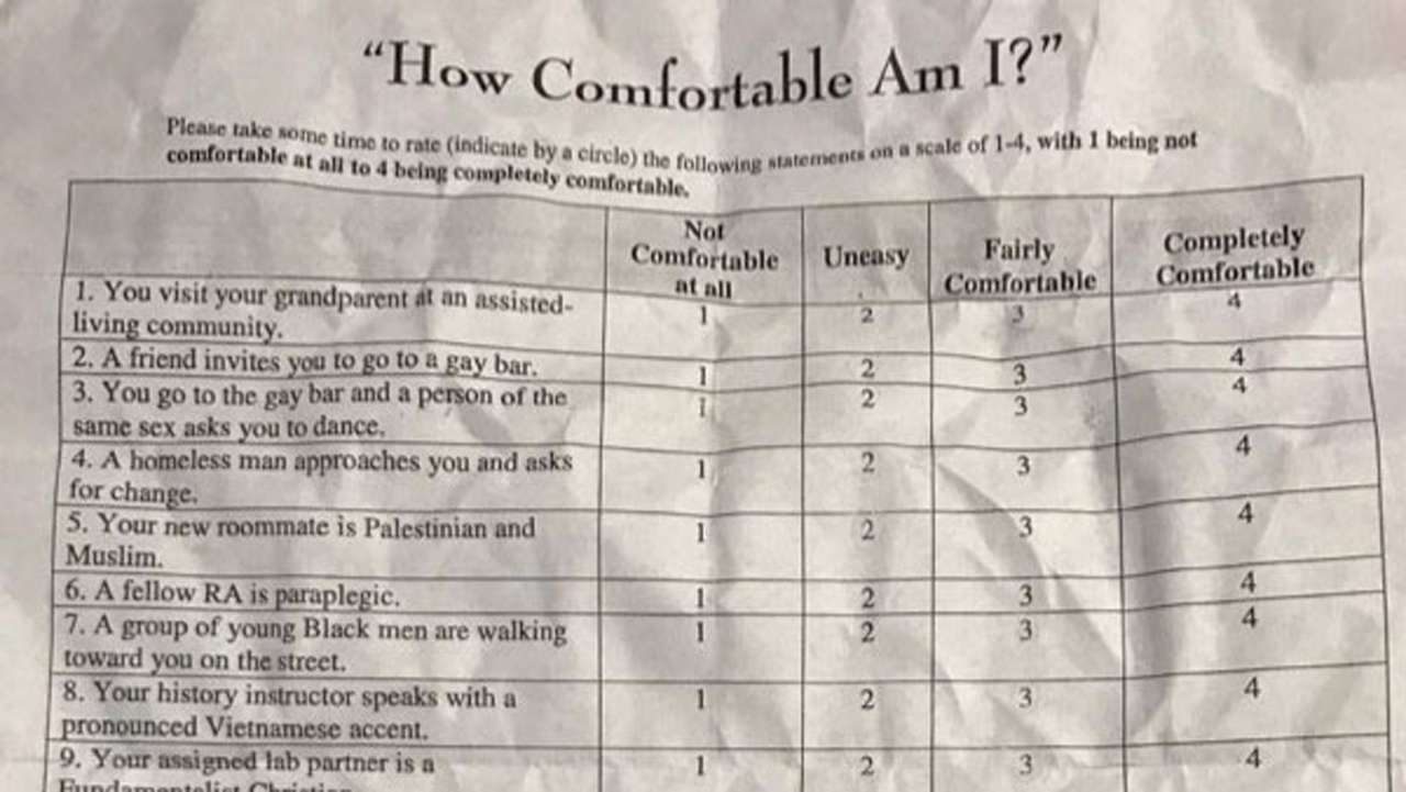 howcomfortableamifinal_565633