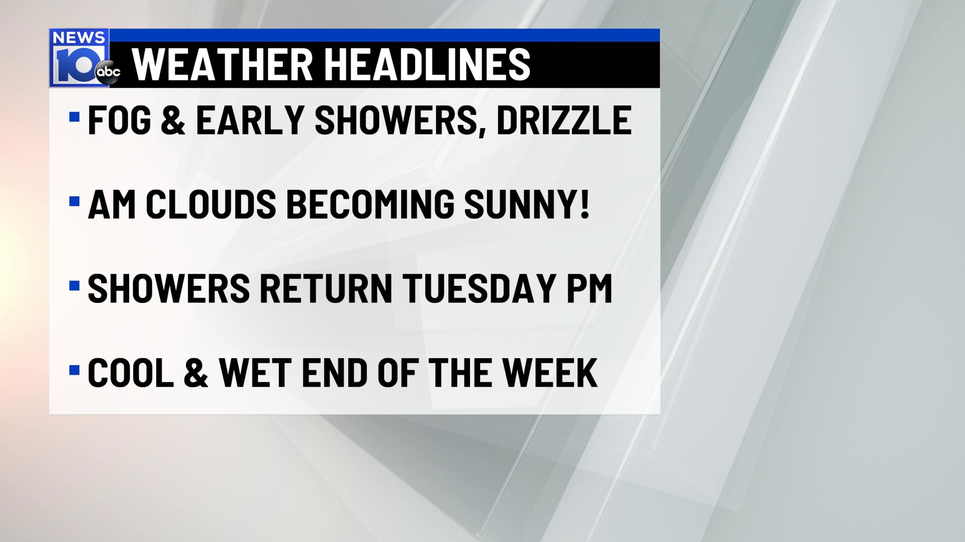 5/6/19: Early Fog, Showers/Drizzle & AM Clouds Becoming Sunny!