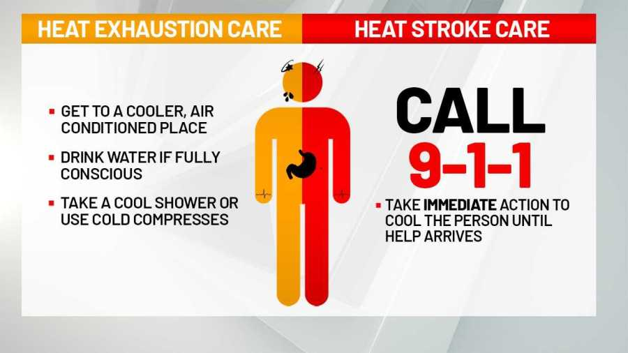 Heat exhaustion vs  heat stroke: Here's how to know the