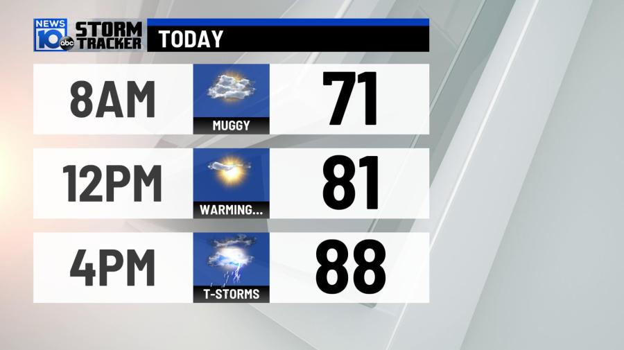 8/18/2019: More storms, heat for the new week   NEWS10 ABC