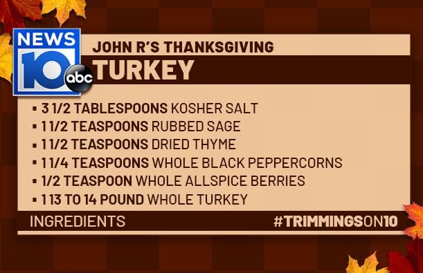 TrimmingsOn10: NEWS10 ABC's favorite Thanksgiving recipes
