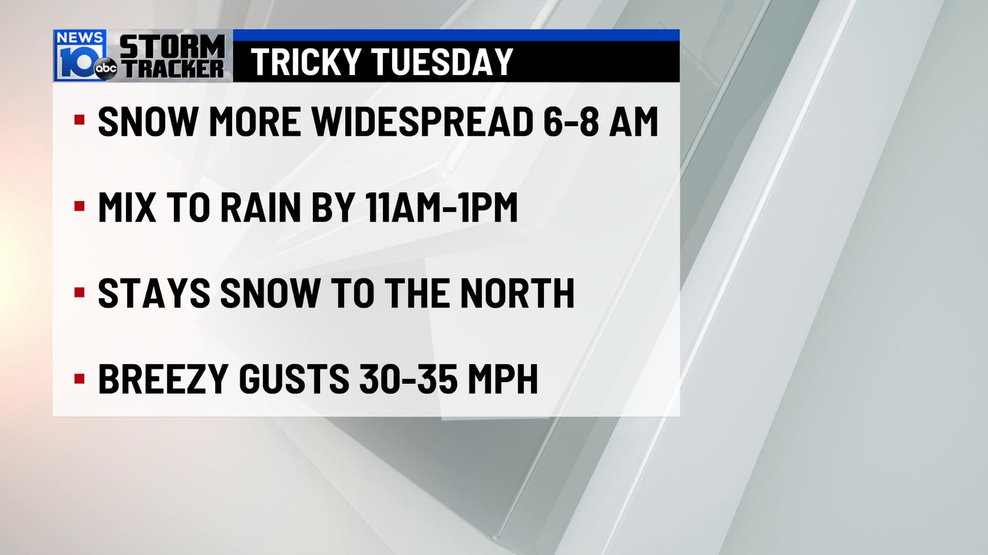 2/18/2020: Transitional Tuesday with Snow, Mix to Rain?