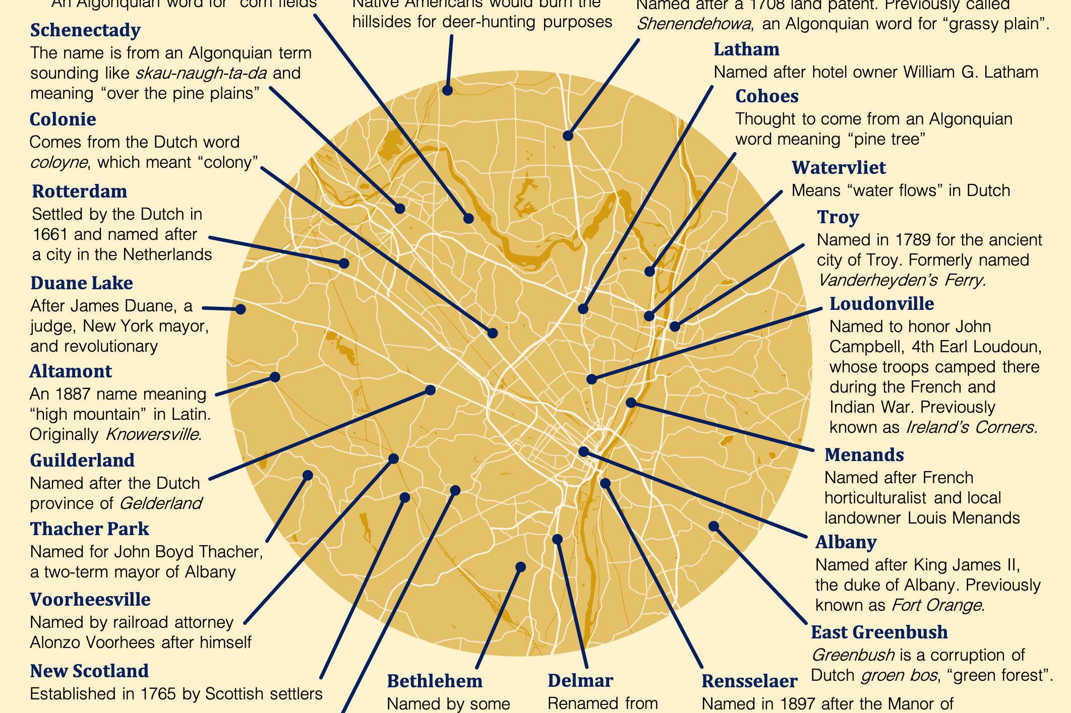 Albany's Hidden Etymologies