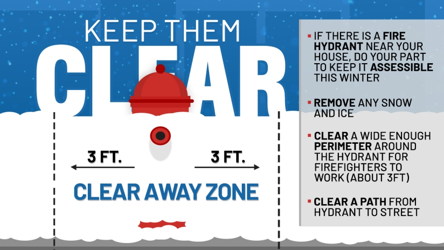 FIRE HYDRANT CLEANING