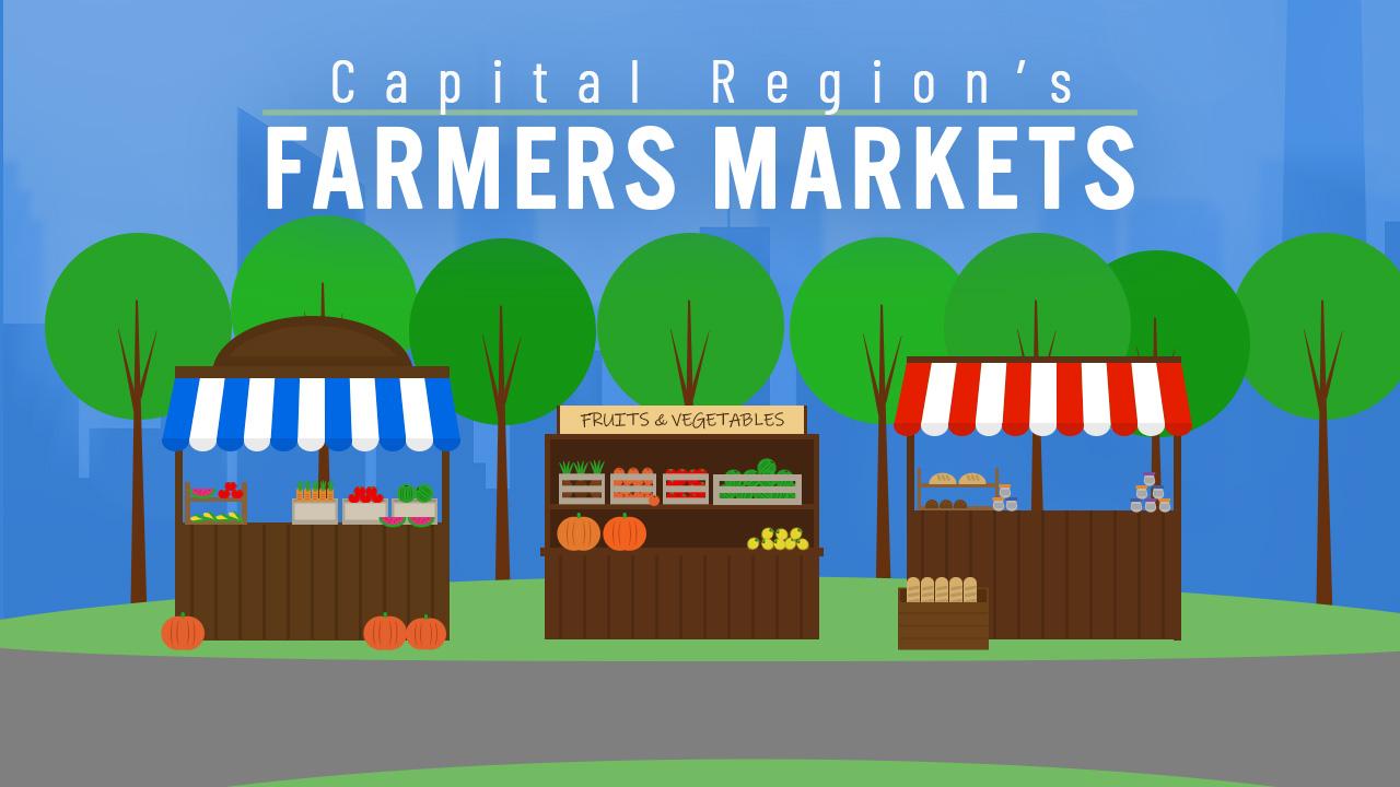 Need help finding a farmer's market in the Capital Region?