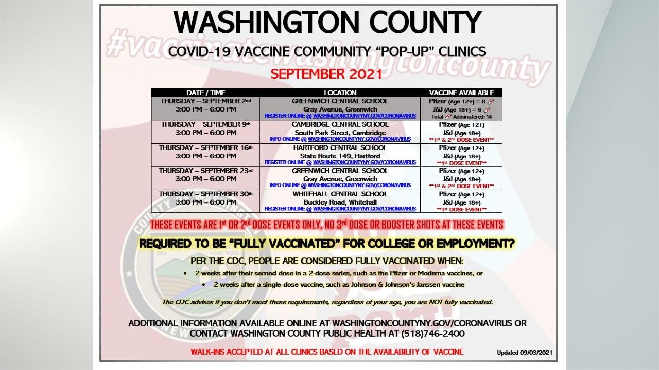 Washington County COIVD Vaccine Community Pop up Clinics